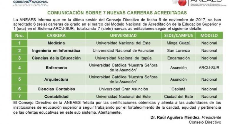 Arquitectura acredita por Modelo Nacional y Enfermería por ARCU-SUR