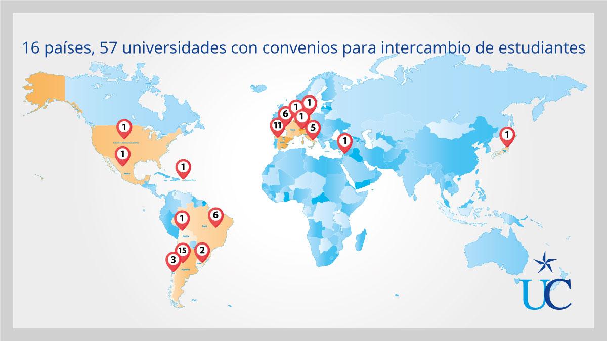 Alumnos de la UC pueden realizar intercambios en 16 países